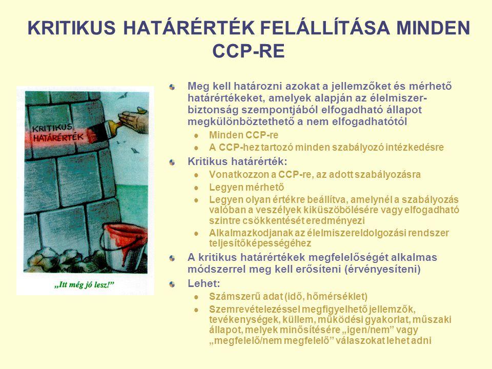 KRITIKUS HATÁRÉRTÉK FELÁLLÍTÁSA MINDEN CCP-RE