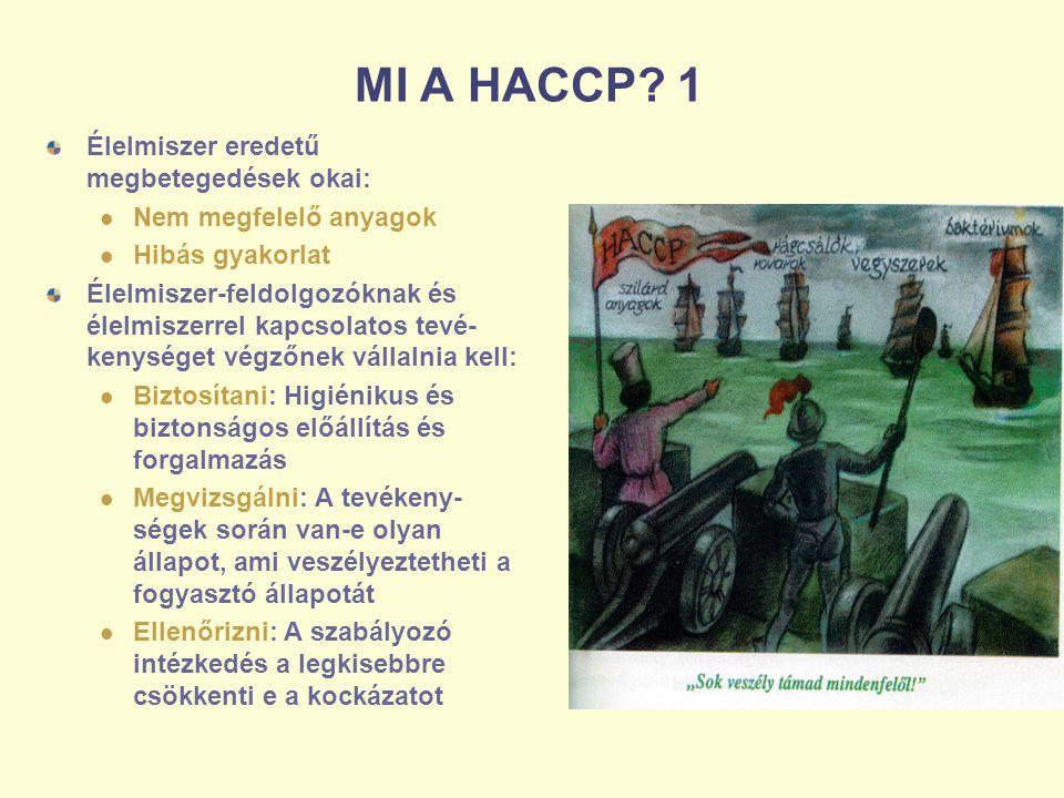 MI A HACCP 1 Élelmiszer eredetű megbetegedések okai: