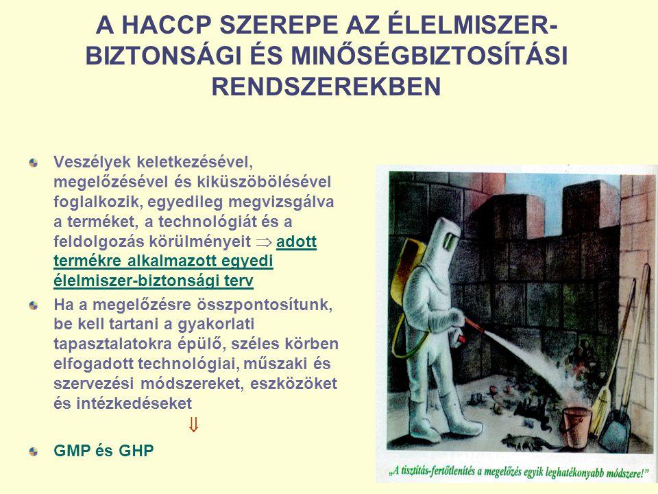 A HACCP SZEREPE AZ ÉLELMISZER-BIZTONSÁGI ÉS MINŐSÉGBIZTOSÍTÁSI RENDSZEREKBEN