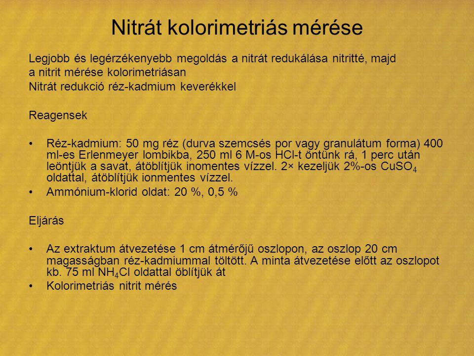 Nitrát kolorimetriás mérése