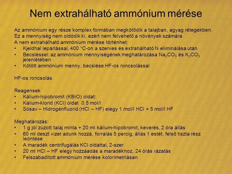 Nem extrahálható ammónium mérése