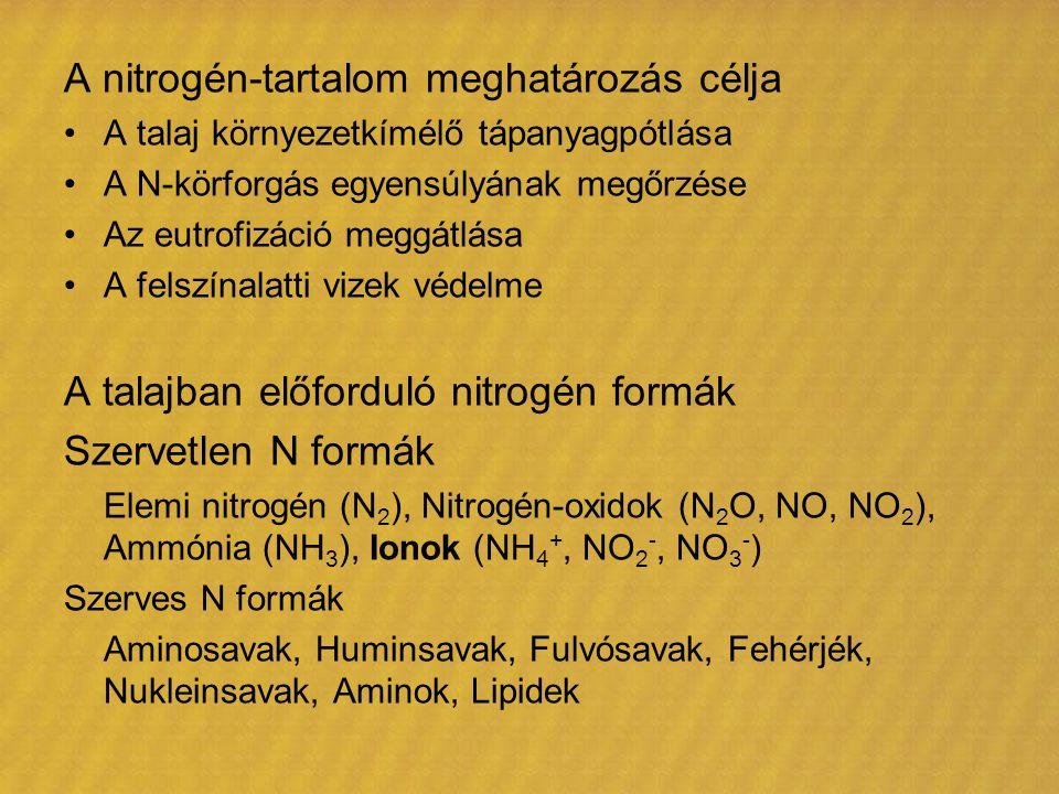 A nitrogén-tartalom meghatározás célja