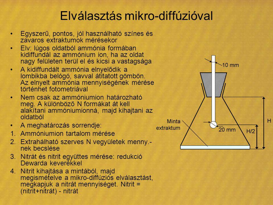 Elválasztás mikro-diffúzióval