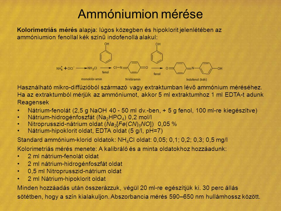 Ammóniumion mérése Kolorimetriás mérés alapja: lúgos közegben és hipoklorit jelenlétében az. ammóniumion fenollal kék színű indofenollá alakul: