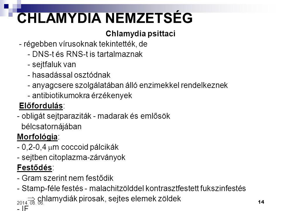 CHLAMYDIA NEMZETSÉG Chlamydia psittaci
