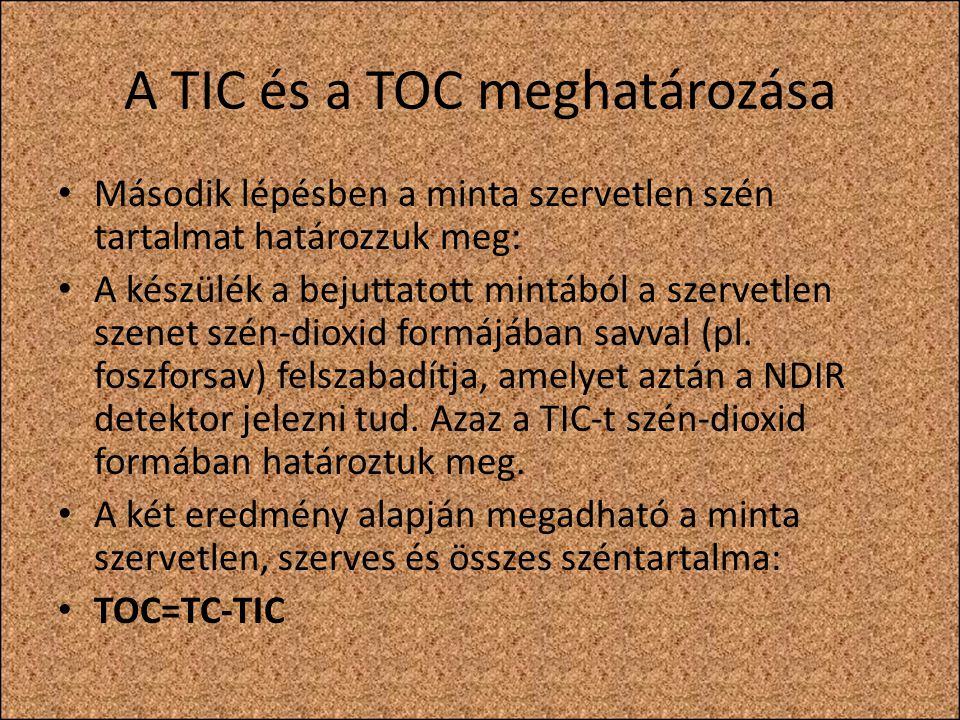 A TIC és a TOC meghatározása