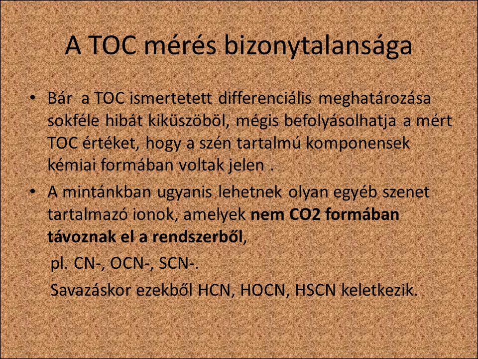 A TOC mérés bizonytalansága