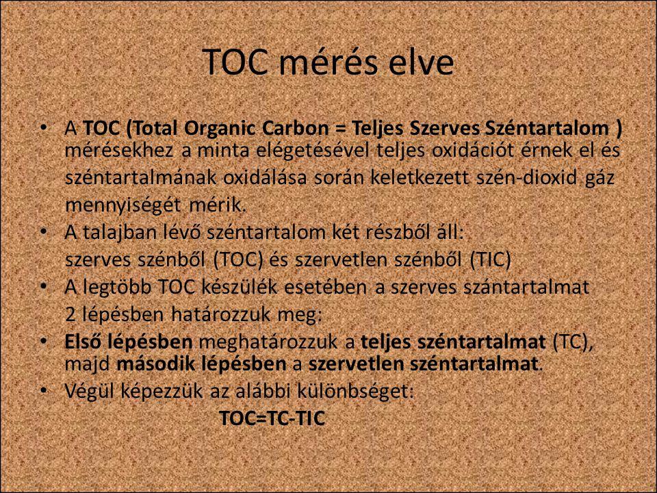 TOC mérés elve A TOC (Total Organic Carbon = Teljes Szerves Széntartalom ) mérésekhez a minta elégetésével teljes oxidációt érnek el és.