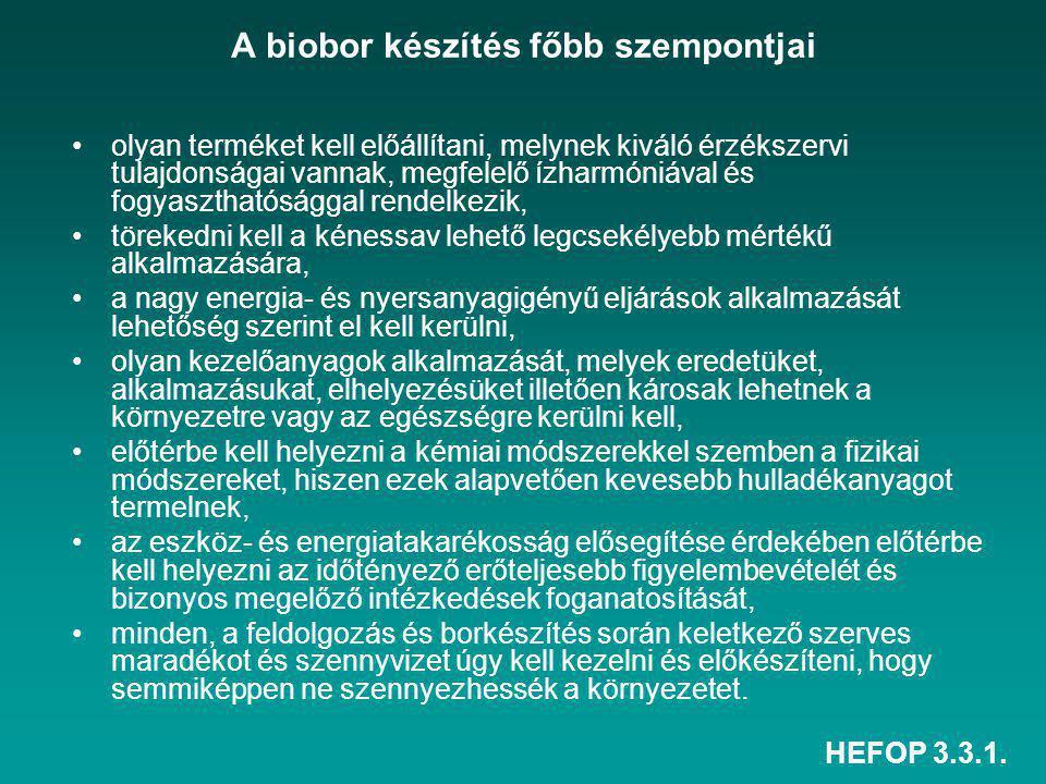 A biobor készítés főbb szempontjai