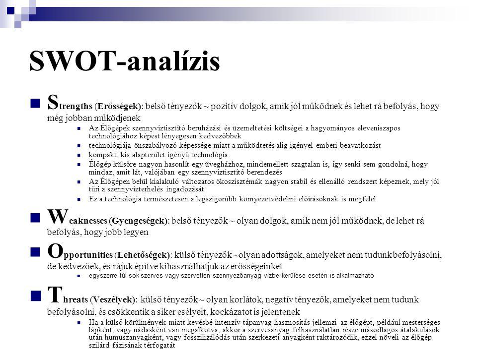 SWOT-analízis Strengths (Erősségek): belső tényezők ~ pozitív dolgok, amik jól működnek és lehet rá befolyás, hogy még jobban működjenek.