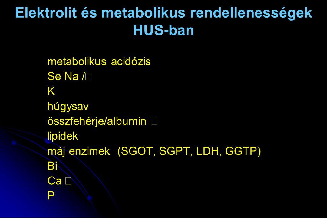 Elektrolit és metabolikus rendellenességek HUS-ban