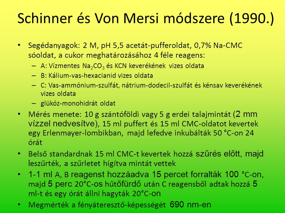 Schinner és Von Mersi módszere (1990.)