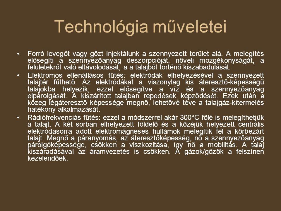 Technológia műveletei