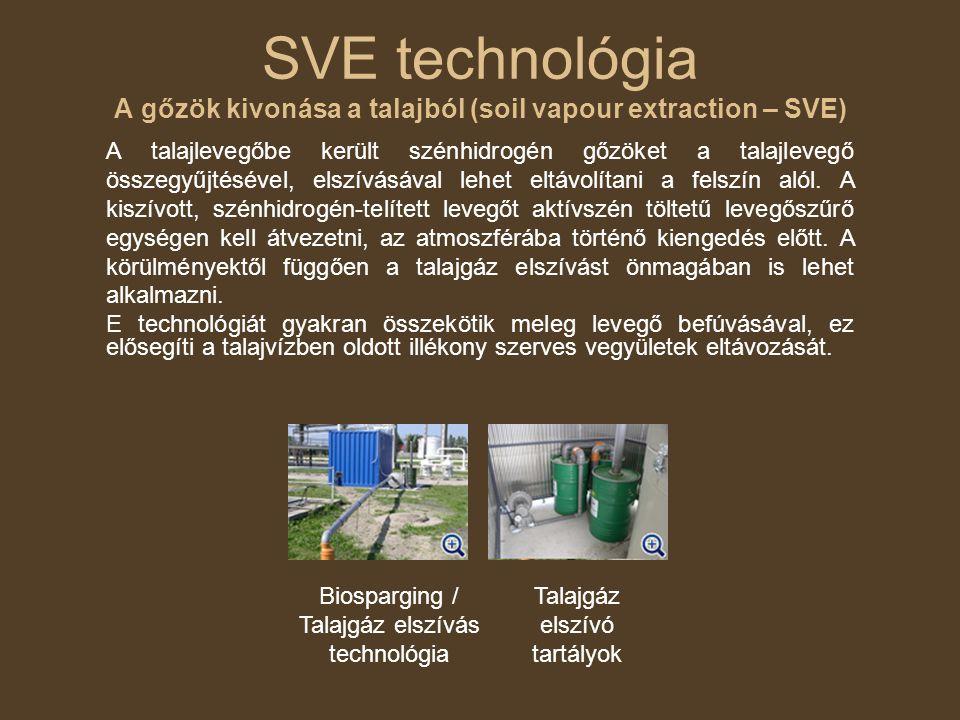 SVE technológia A gőzök kivonása a talajból (soil vapour extraction – SVE)