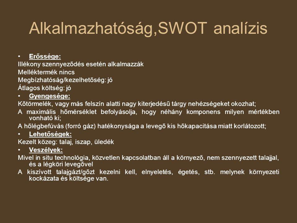 Alkalmazhatóság,SWOT analízis
