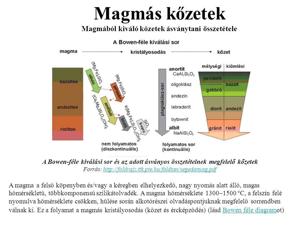 Magmából kiváló kőzetek ásványtani összetétele