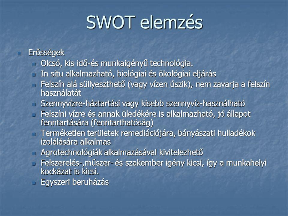 SWOT elemzés Erősségek Olcsó, kis idő-és munkaigényű technológia.