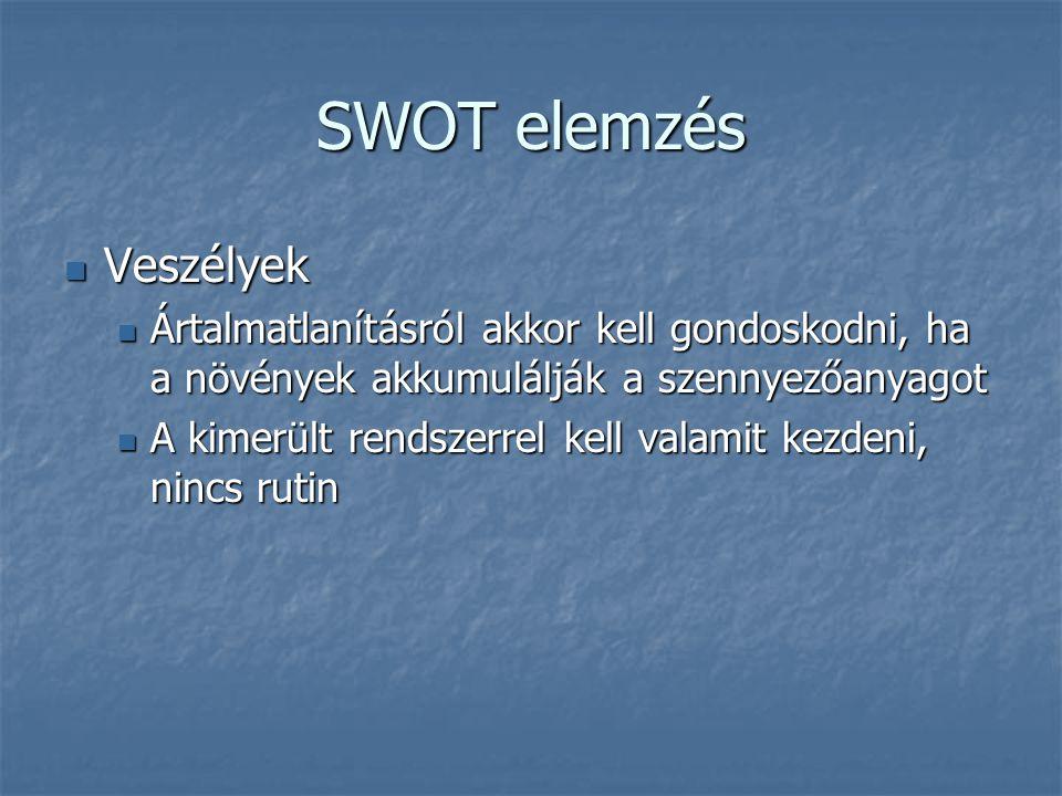 SWOT elemzés Veszélyek