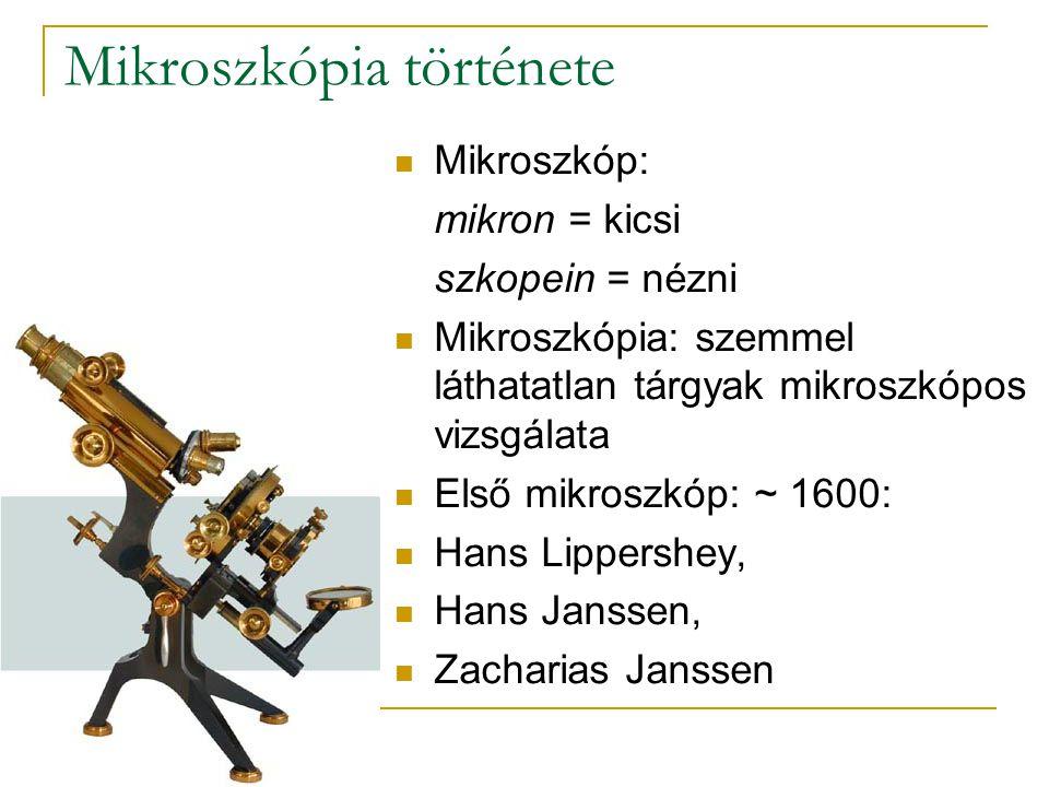 Mikroszkópia története