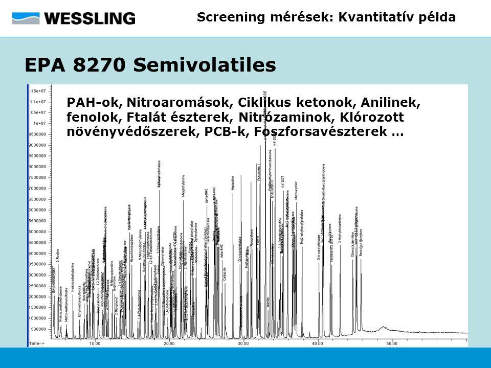 Screening mérések: Kvantitatív példa