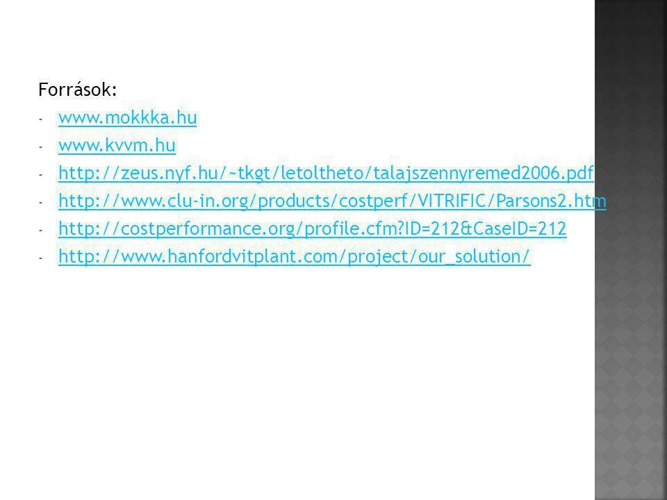 Források: www.mokkka.hu. www.kvvm.hu. http://zeus.nyf.hu/~tkgt/letoltheto/talajszennyremed2006.pdf.