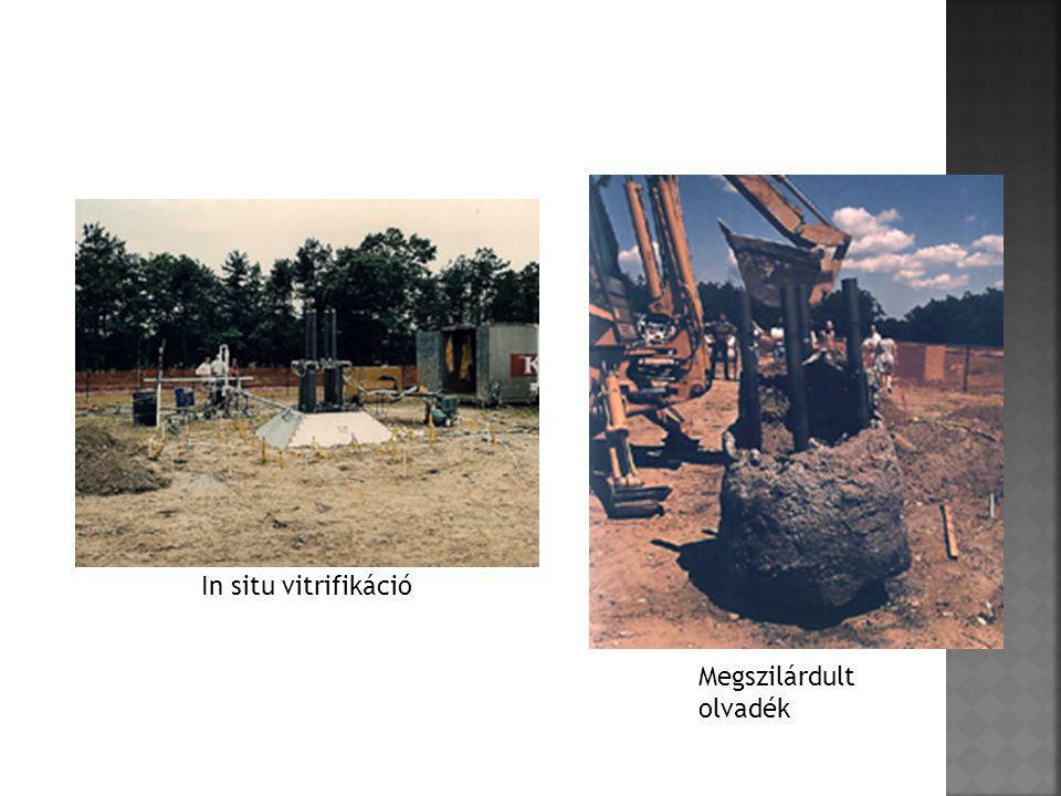 In situ vitrifikáció Megszilárdult olvadék