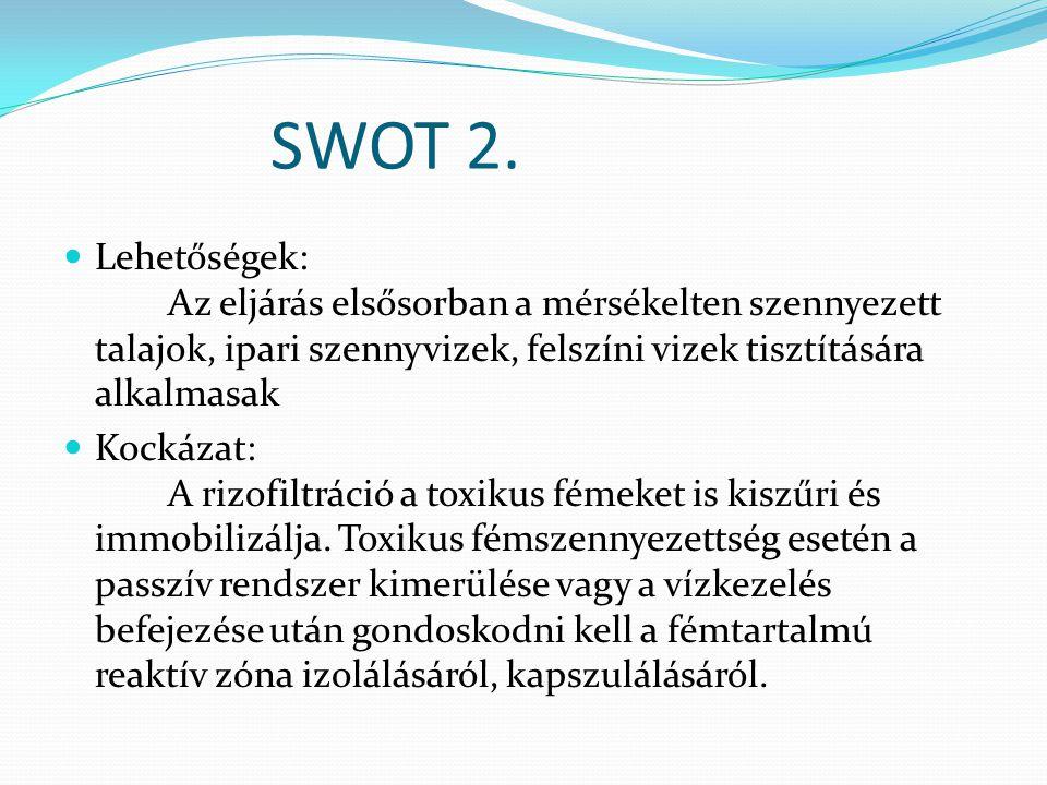 SWOT 2. Lehetőségek: Az eljárás elsősorban a mérsékelten szennyezett talajok, ipari szennyvizek, felszíni vizek tisztítására alkalmasak.