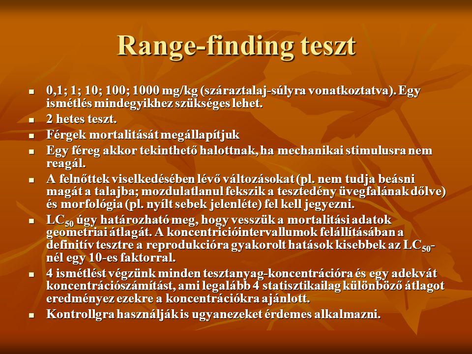 Range-finding teszt 0,1; 1; 10; 100; 1000 mg/kg (száraztalaj-súlyra vonatkoztatva). Egy ismétlés mindegyikhez szükséges lehet.