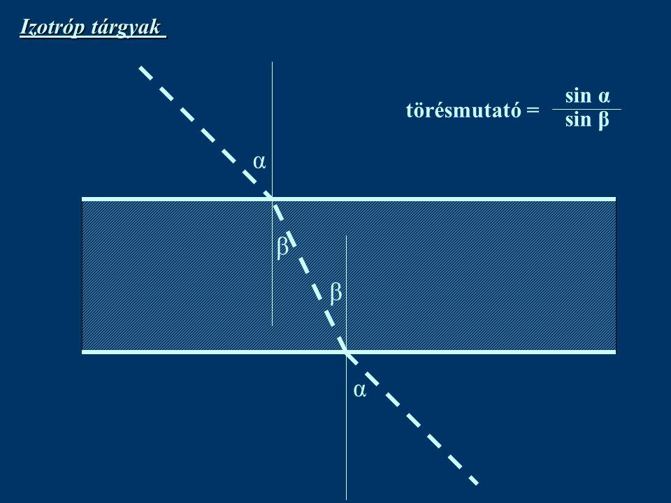 Izotróp tárgyak sin α sin β törésmutató = α β β α