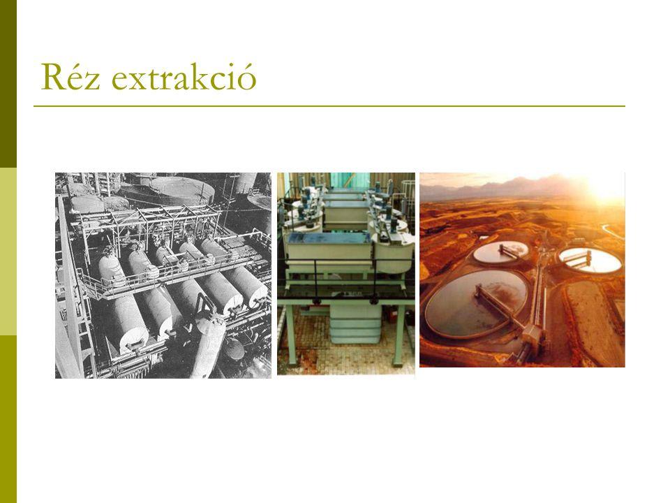 Réz extrakció