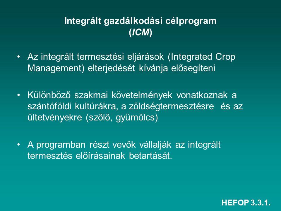 Integrált gazdálkodási célprogram (ICM)