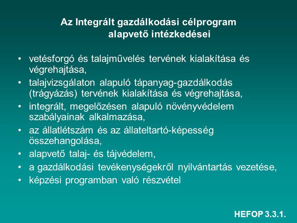 Az Integrált gazdálkodási célprogram alapvető intézkedései
