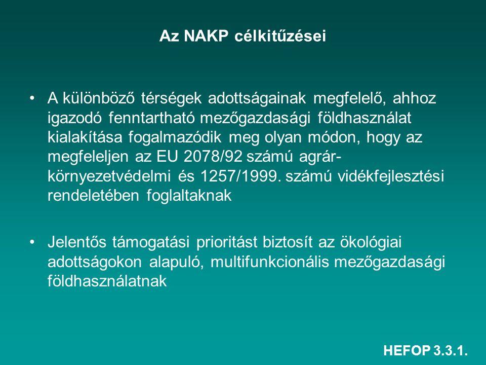Az NAKP célkitűzései