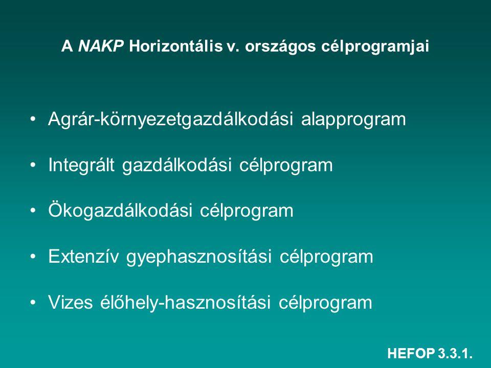 A NAKP Horizontális v. országos célprogramjai