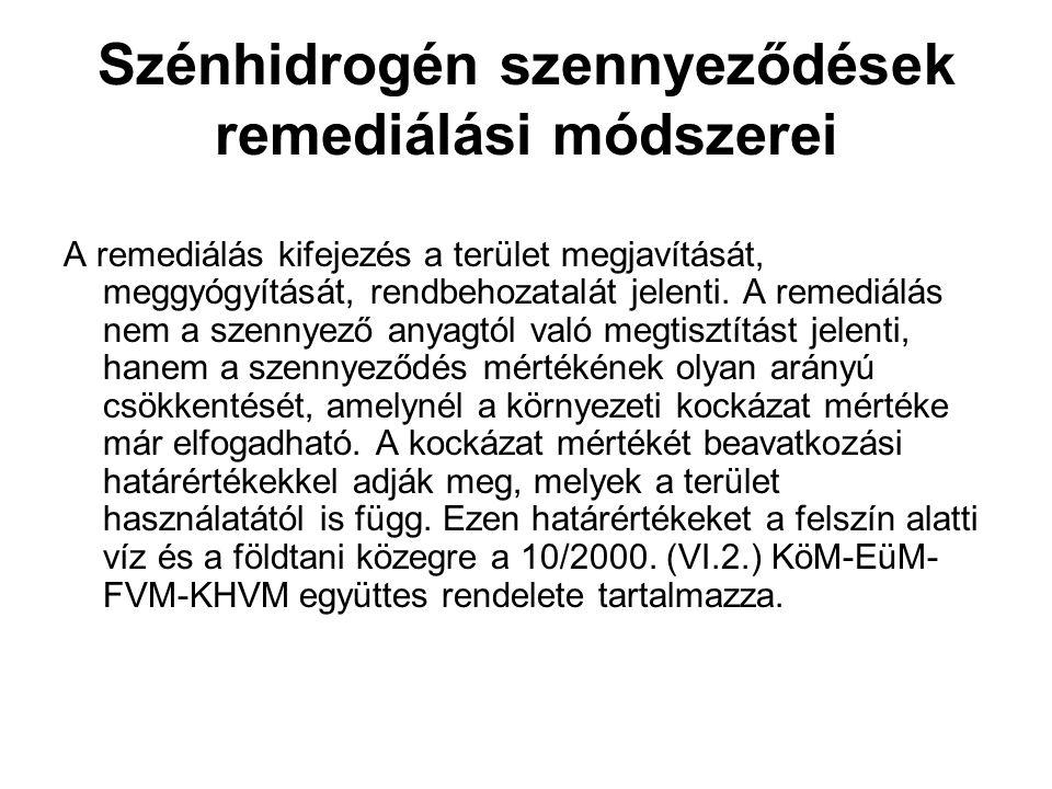 Szénhidrogén szennyeződések remediálási módszerei