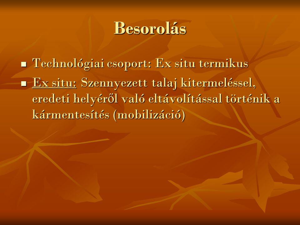 Besorolás Technológiai csoport: Ex situ termikus