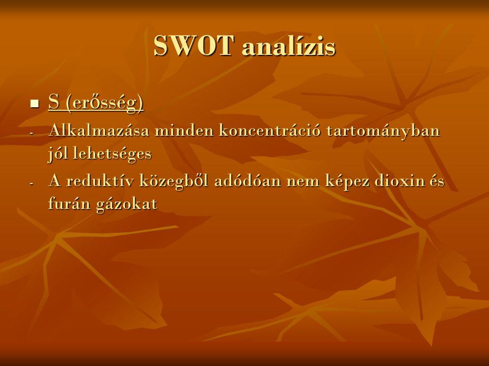 SWOT analízis S (erősség)