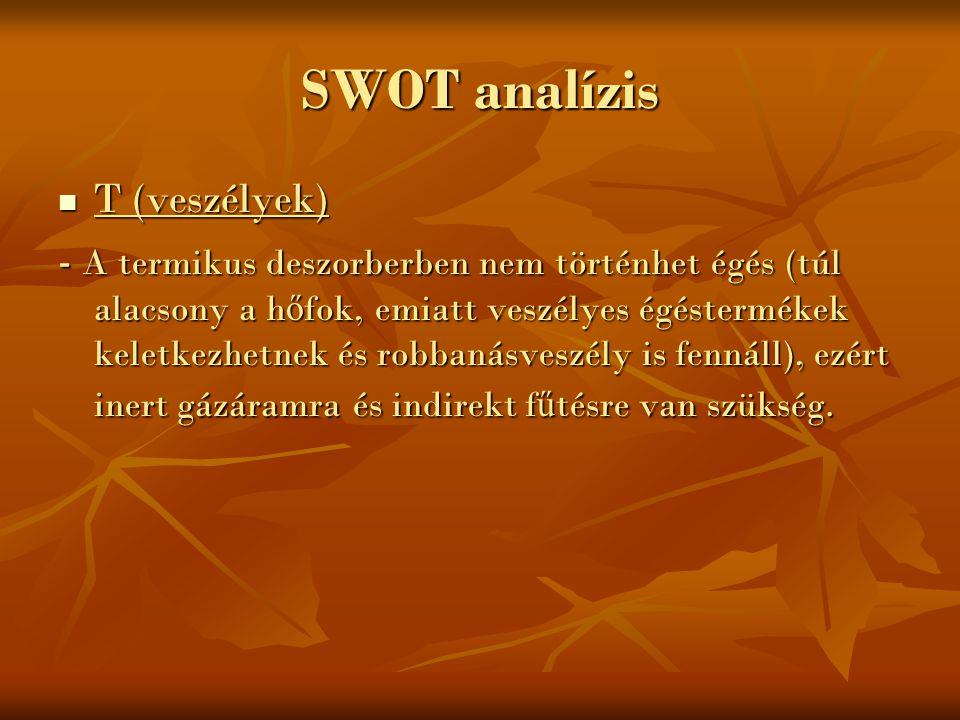 SWOT analízis T (veszélyek)