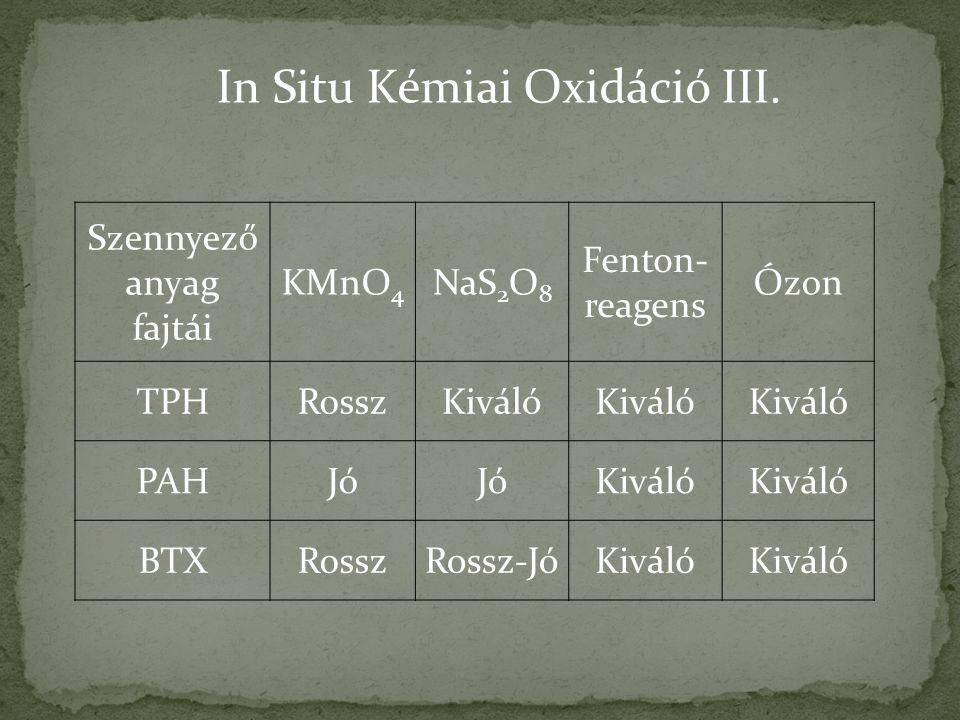 In Situ Kémiai Oxidáció III.