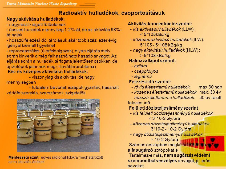 Radioaktív hulladékok, csoportosításuk