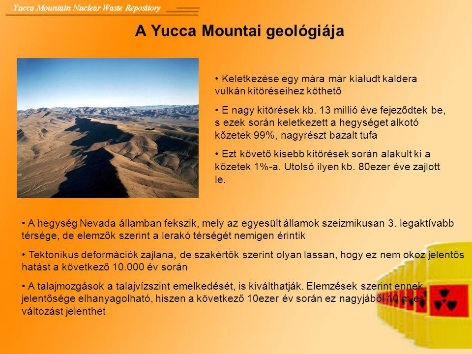 A Yucca Mountai geológiája