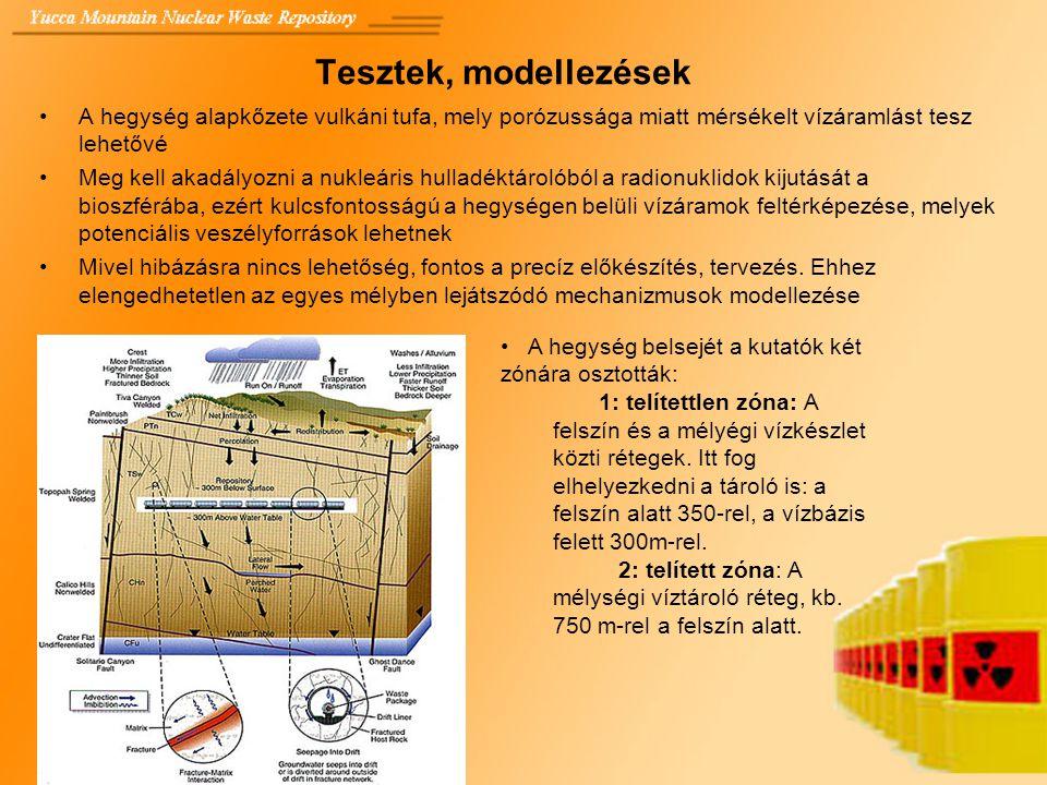 Tesztek, modellezések A hegység alapkőzete vulkáni tufa, mely porózussága miatt mérsékelt vízáramlást tesz lehetővé.