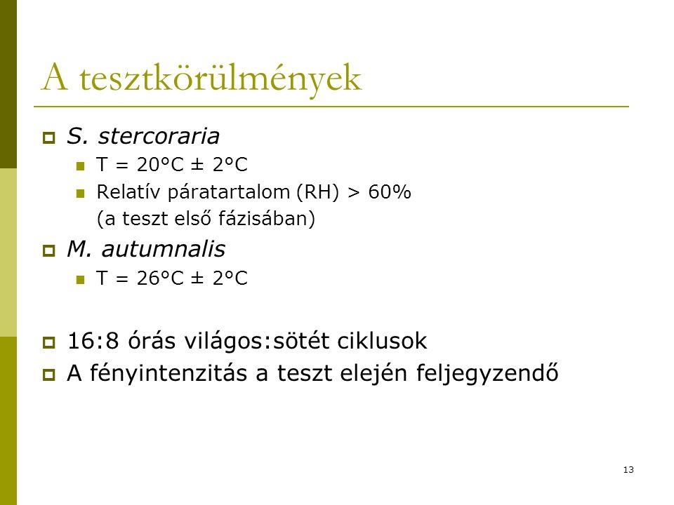 A tesztkörülmények S. stercoraria M. autumnalis