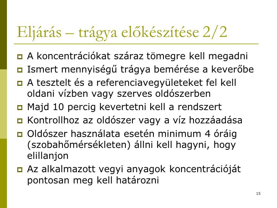 Eljárás – trágya előkészítése 2/2