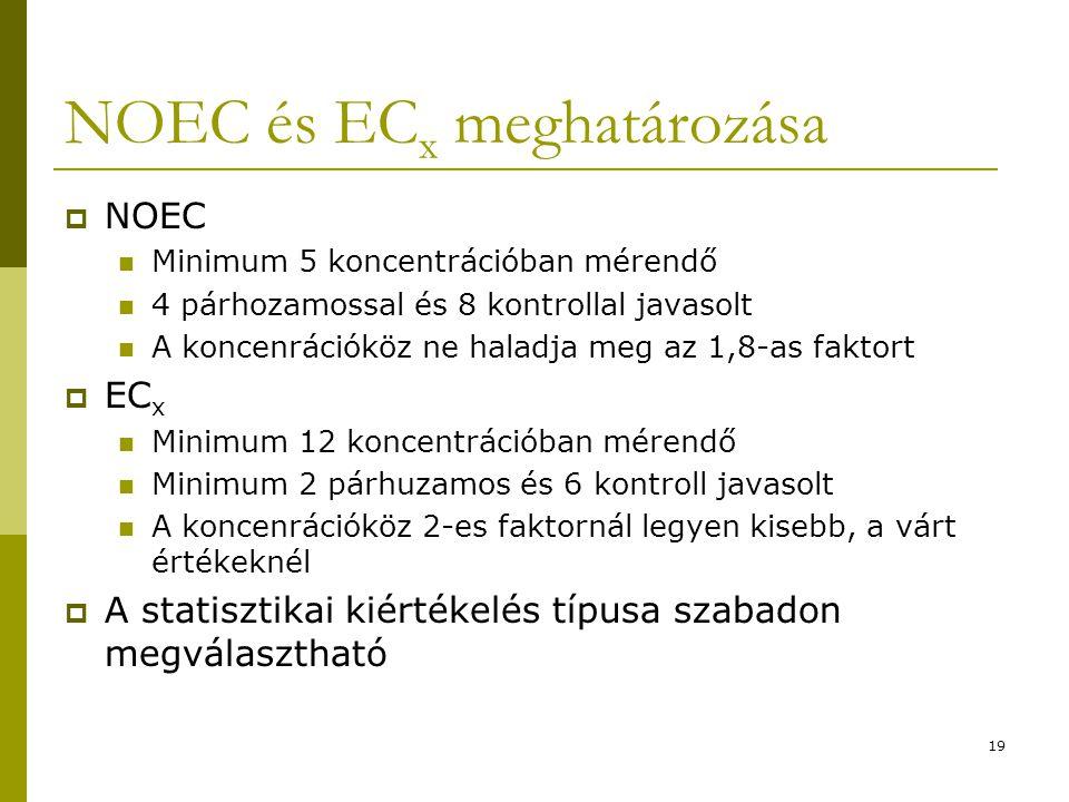 NOEC és ECx meghatározása