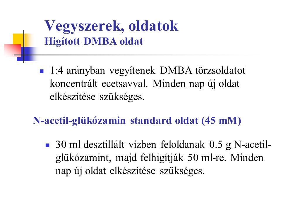 Vegyszerek, oldatok Higított DMBA oldat