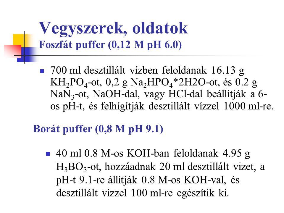 Vegyszerek, oldatok Foszfát puffer (0,12 M pH 6.0)