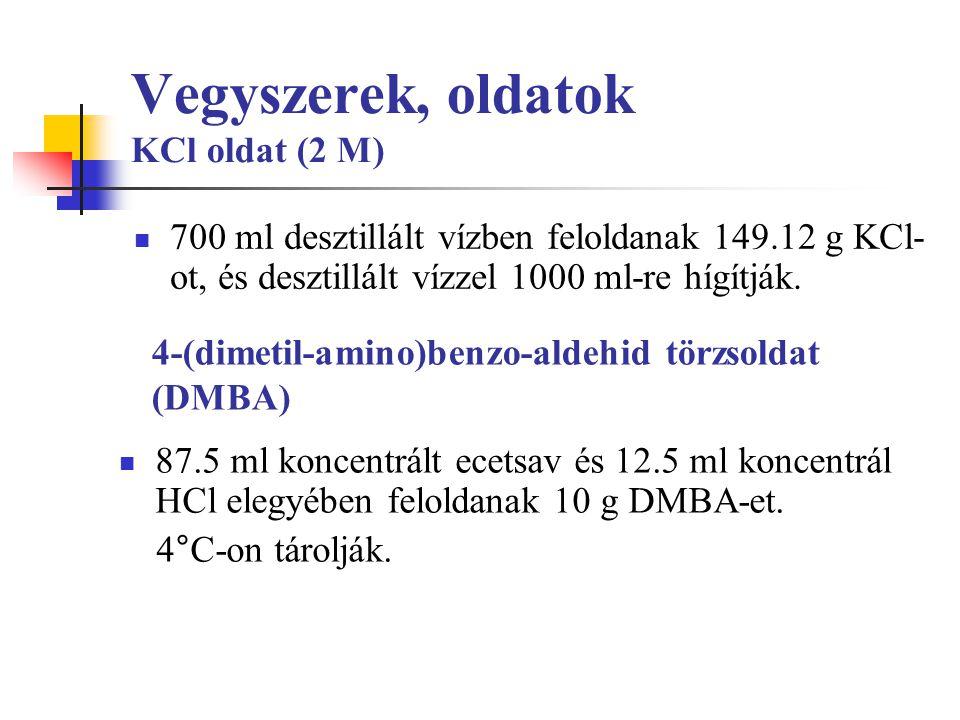 Vegyszerek, oldatok KCl oldat (2 M)