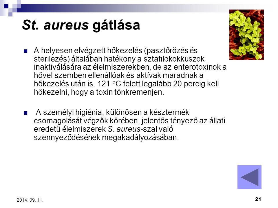 St. aureus gátlása
