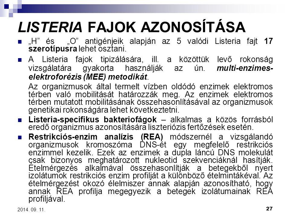 LISTERIA FAJOK AZONOSÍTÁSA